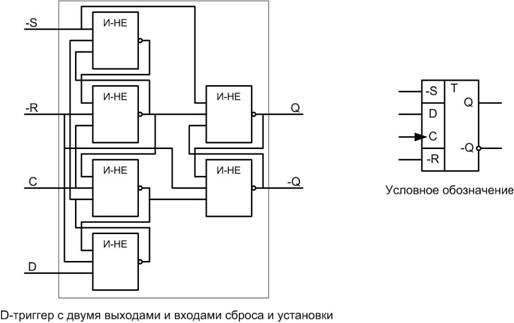 Рассмотренная схема триггера